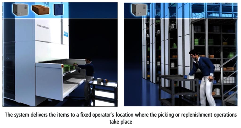 modula-automated-storage-solutions ergonomic workstation